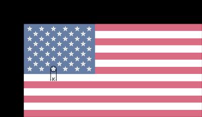 Características de la bandera de los Estados Unidos